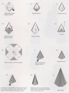 Объемная новогодняя елка оригами своими руками из бумаги
