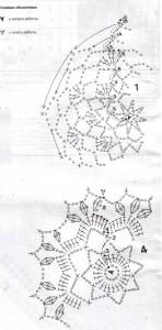 схема вязания шаров крючком