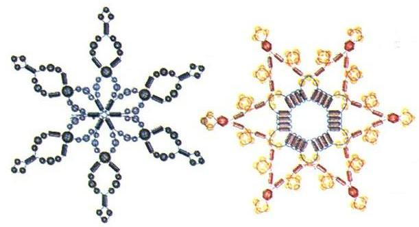 Искали Темы в галерее Новогодние снежинки из бисера