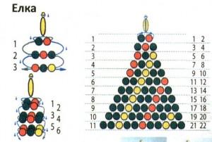 елка из бисера схема