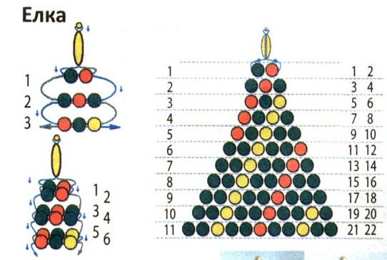 из бисера - схема плетения