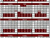 Миниатюра к статье Производственный календарь на 2015 год при пятидневной рабочей неделе (скачать)